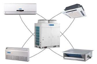 vrv_cooling_systems