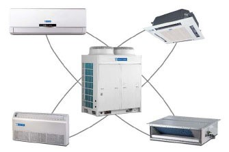 vrv_cooling_systems45